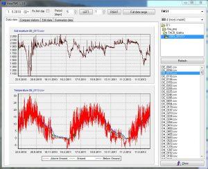 viewtms_dataview